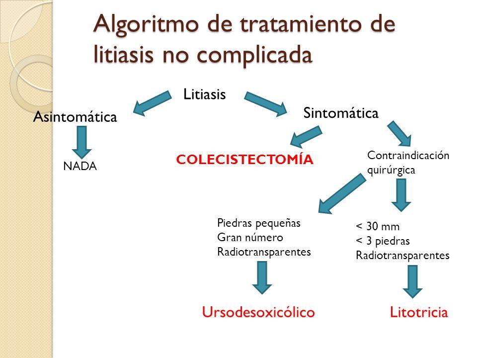 Algoritmo de tratamiento de litiasis no complicada