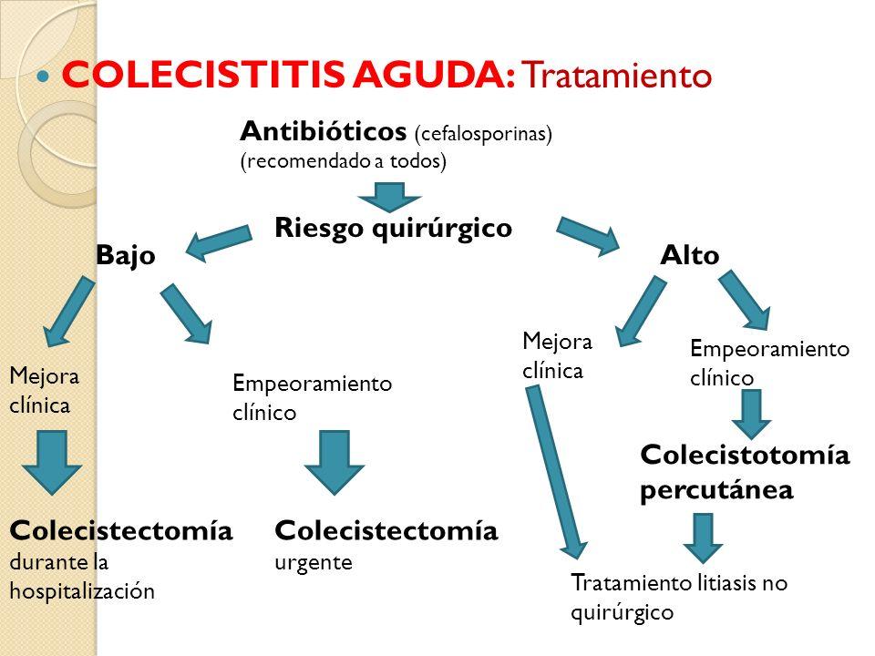 COLECISTITIS AGUDA: Tratamiento