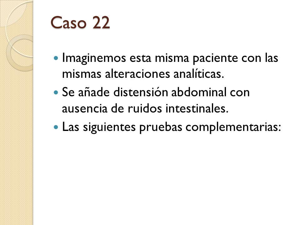 Caso 22 Imaginemos esta misma paciente con las mismas alteraciones analíticas. Se añade distensión abdominal con ausencia de ruidos intestinales.