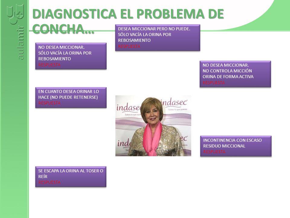 DIAGNOSTICA EL PROBLEMA DE CONCHA…