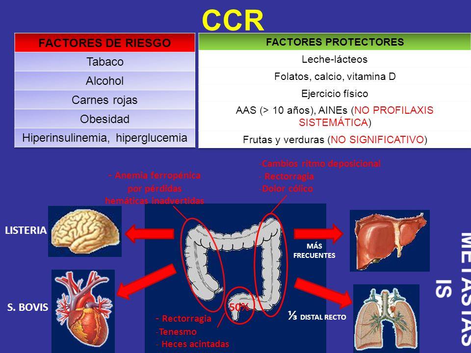 - Anemia ferropénica por pérdidas hemáticas inadvertidas