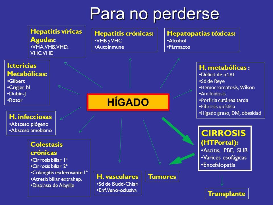 Para no perderse HÍGADO CIRROSIS Hepatitis víricas Agudas: