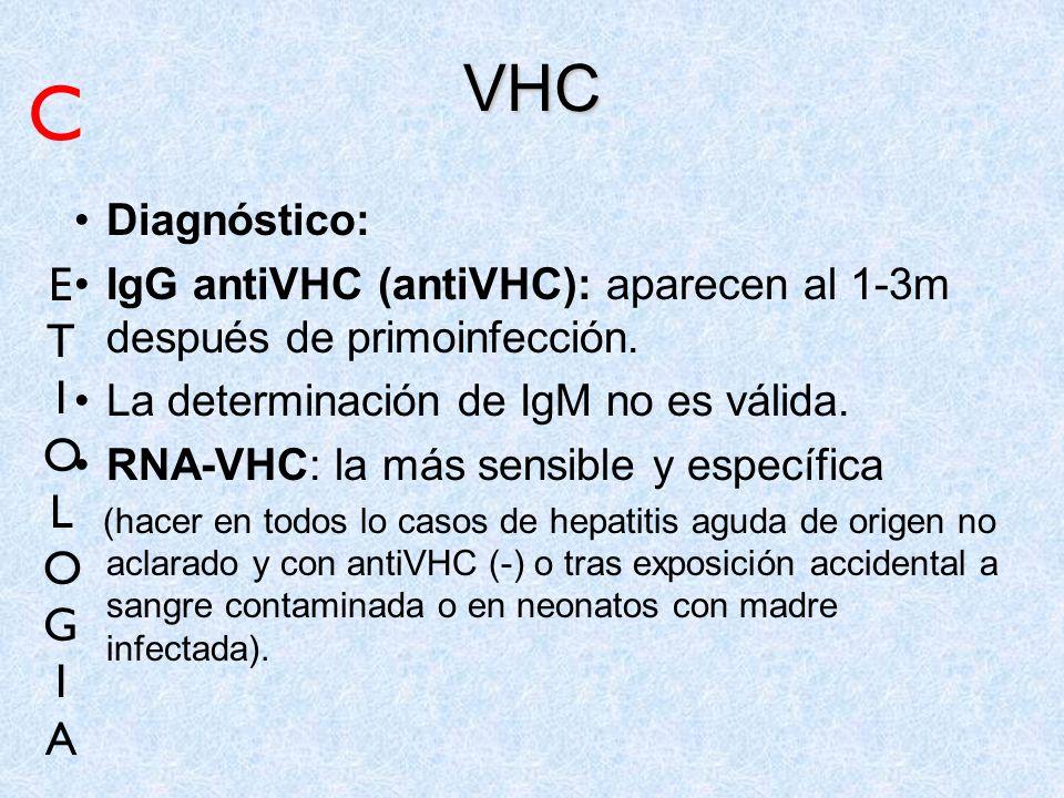 C VHC E T I O L G A Diagnóstico: