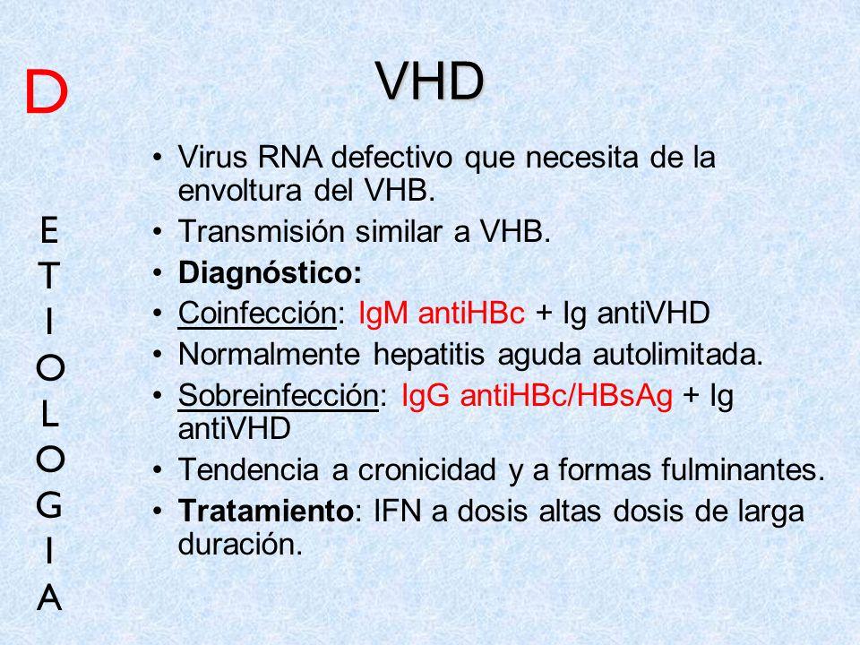 VHDD. Virus RNA defectivo que necesita de la envoltura del VHB. Transmisión similar a VHB. Diagnóstico: