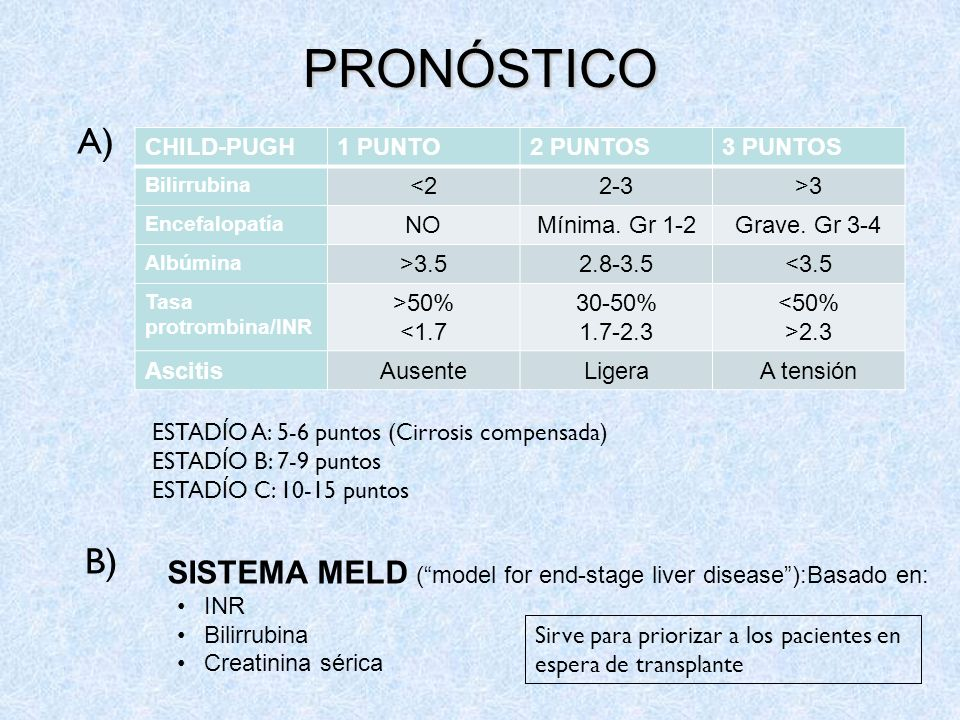 PRONÓSTICOA) CHILD-PUGH. 1 PUNTO. 2 PUNTOS. 3 PUNTOS. Bilirrubina. <2. 2-3. >3. Encefalopatía. NO. Mínima. Gr 1-2.