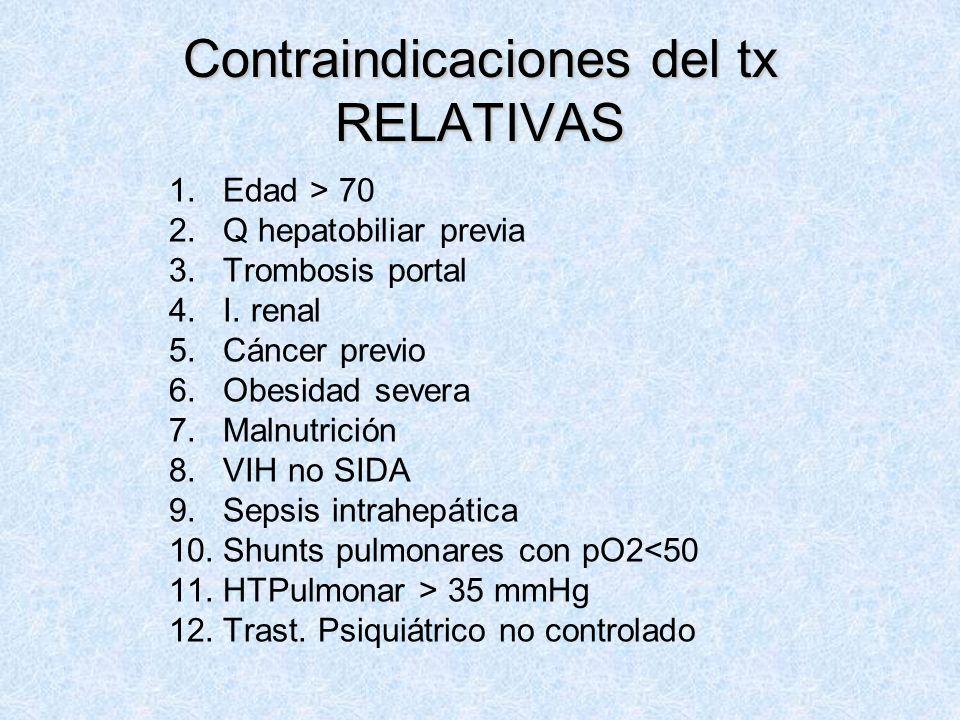 Contraindicaciones del tx RELATIVAS
