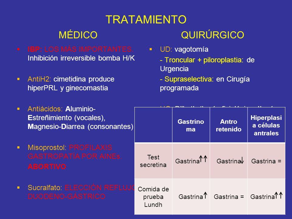 Hiperplasia células antrales