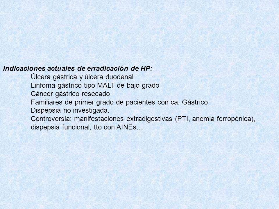Indicaciones actuales de erradicación de HP: