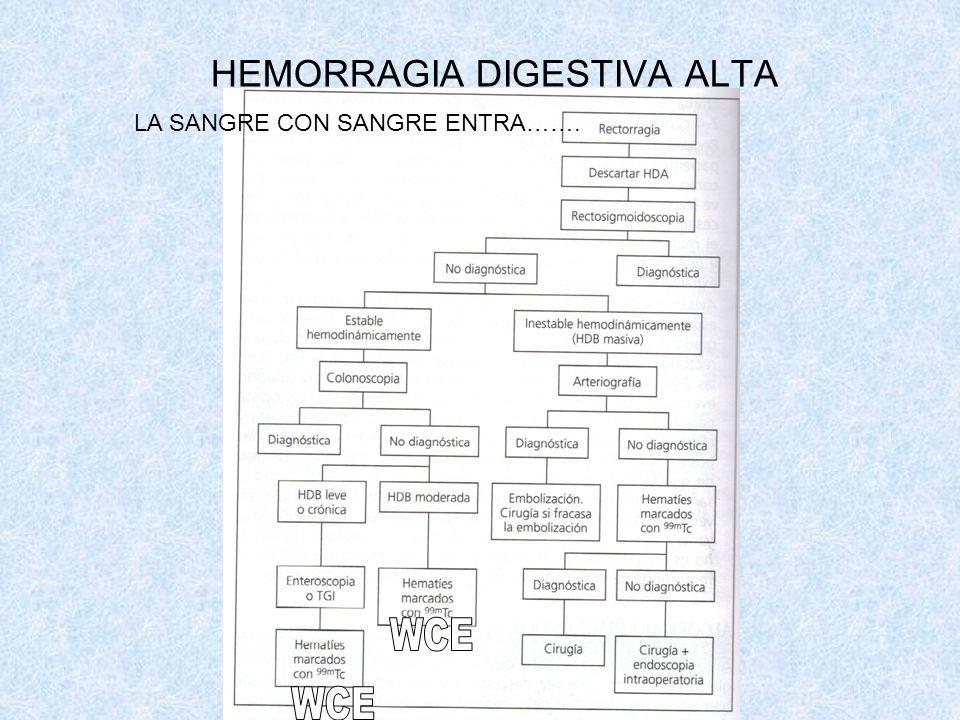 HEMORRAGIA DIGESTIVA ALTA
