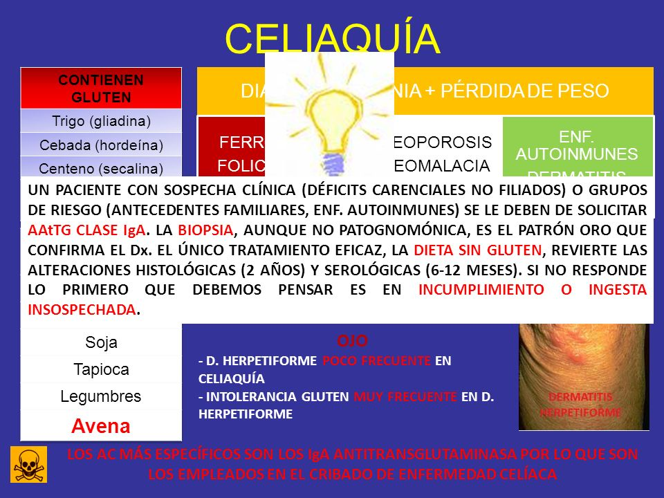 CELIAQUÍA Avena DIARREA + ASTENIA + PÉRDIDA DE PESO OJO FERROPENIA