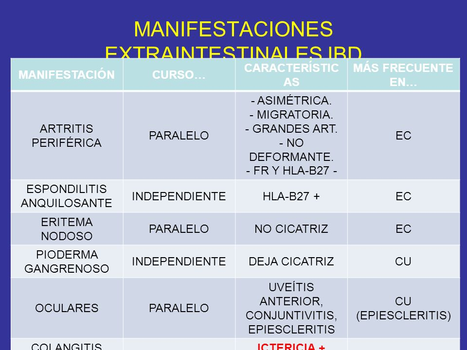 MANIFESTACIONES EXTRAINTESTINALES IBD
