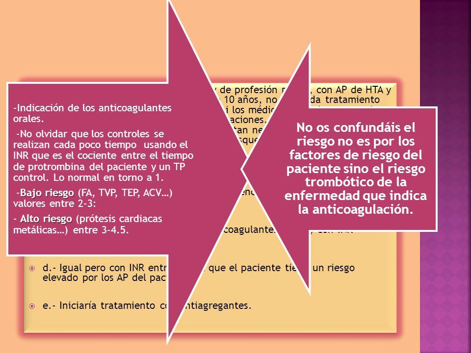-Indicación de los anticoagulantes orales.