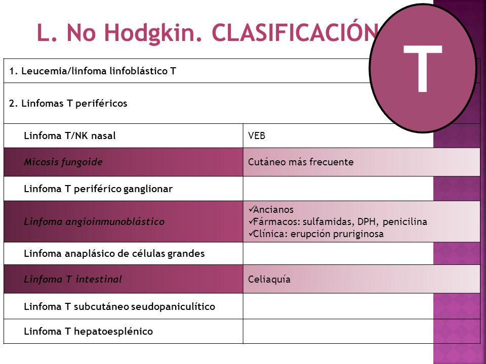 T L. No Hodgkin. CLASIFICACIÓN 1. Leucemia/linfoma linfoblástico T