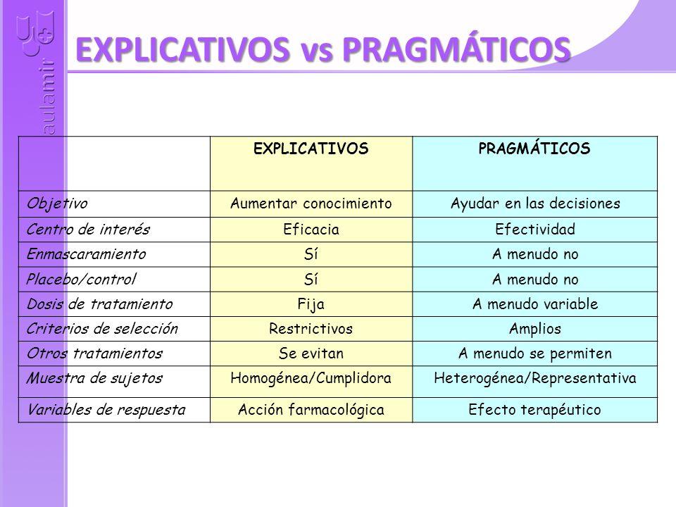 EXPLICATIVOS vs PRAGMÁTICOS