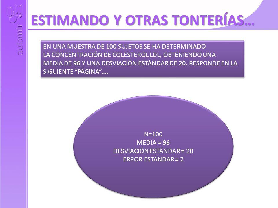 ESTIMANDO Y OTRAS TONTERÍAS…