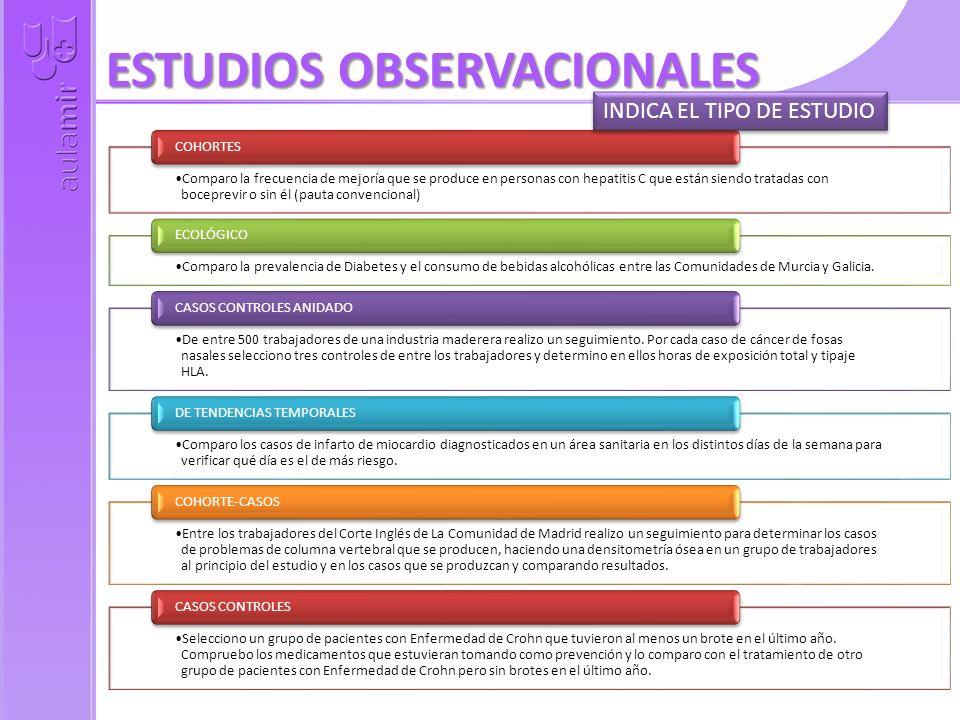 ESTUDIOS OBSERVACIONALES