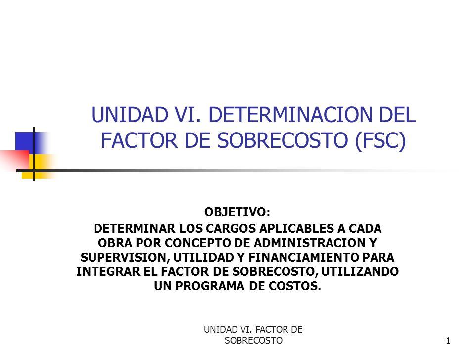 UNIDAD VI. DETERMINACION DEL FACTOR DE SOBRECOSTO (FSC)