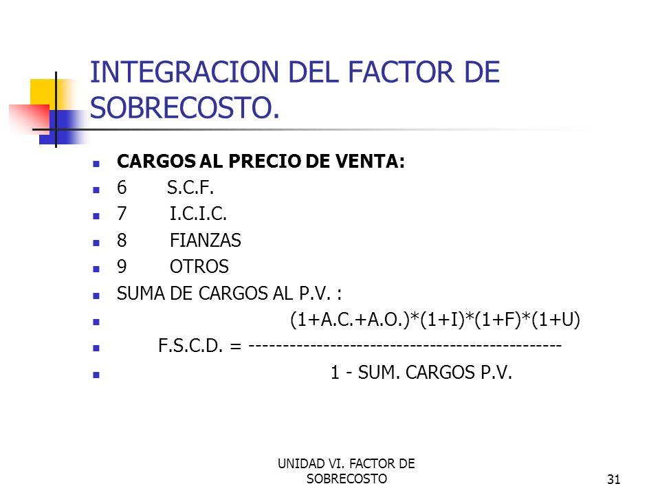INTEGRACION DEL FACTOR DE SOBRECOSTO.