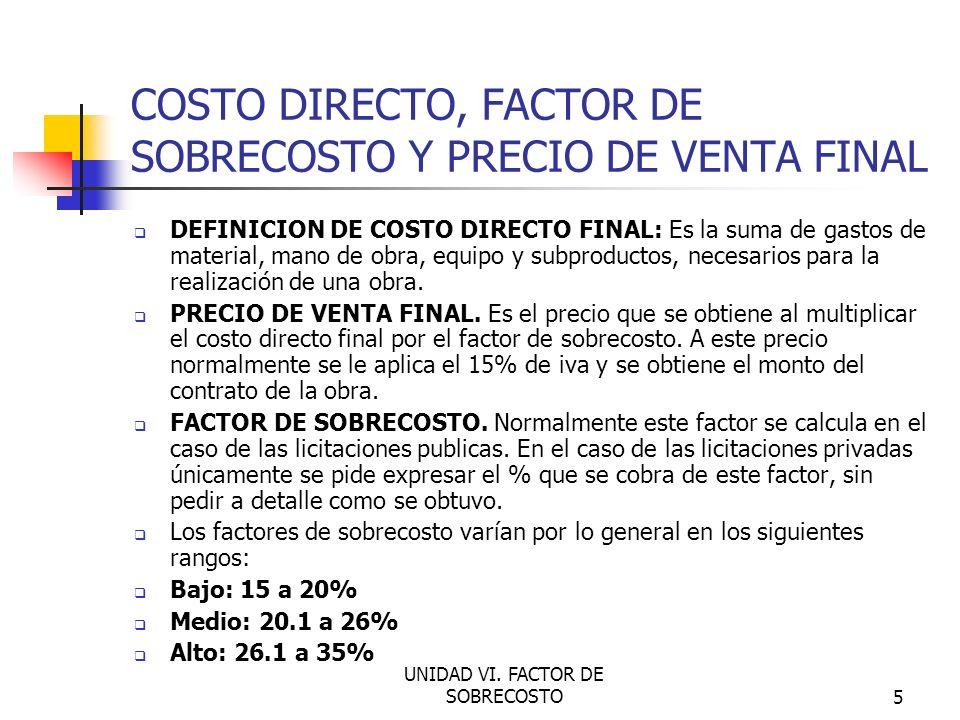 COSTO DIRECTO, FACTOR DE SOBRECOSTO Y PRECIO DE VENTA FINAL