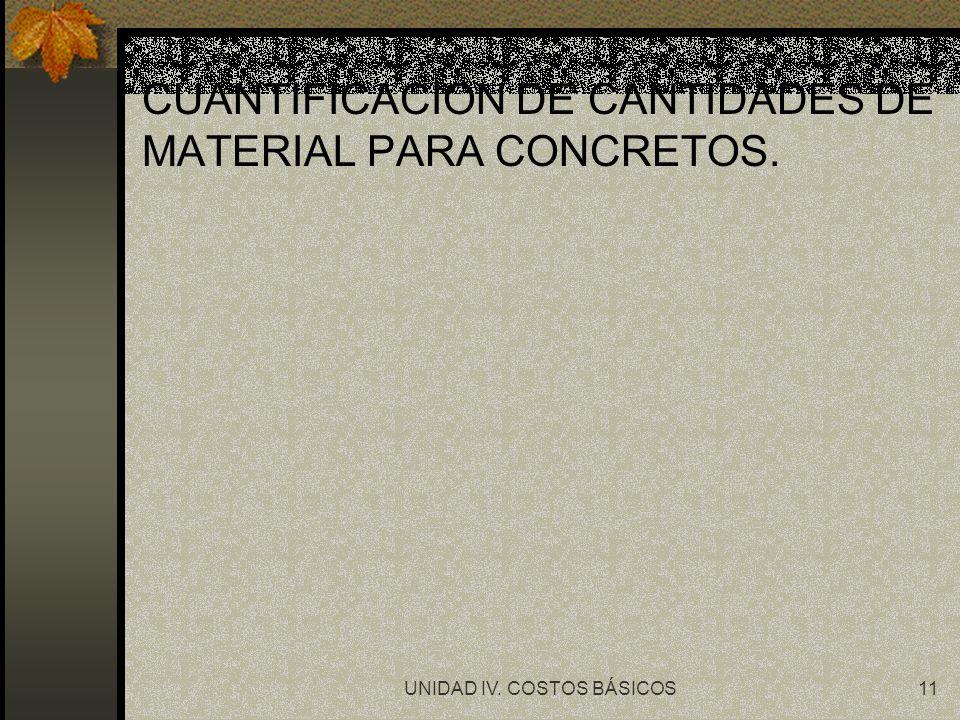 CUANTIFICACION DE CANTIDADES DE MATERIAL PARA CONCRETOS.