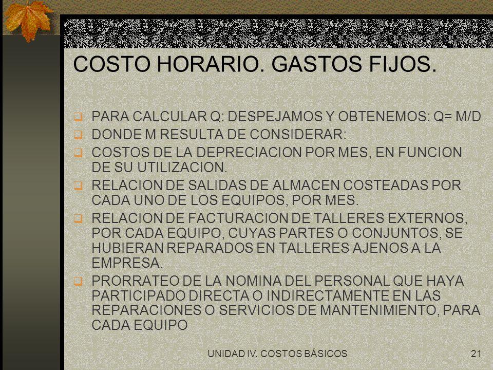 COSTO HORARIO. GASTOS FIJOS.