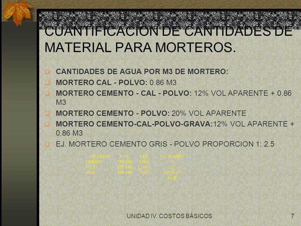 CUANTIFICACION DE CANTIDADES DE MATERIAL PARA MORTEROS.