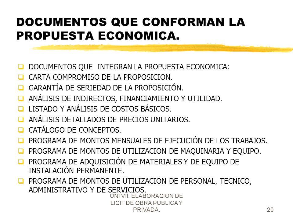 DOCUMENTOS QUE CONFORMAN LA PROPUESTA ECONOMICA.