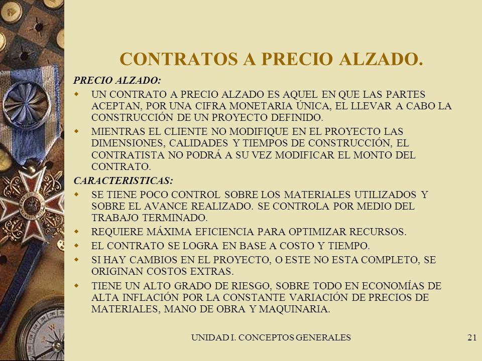 CONTRATOS A PRECIO ALZADO.
