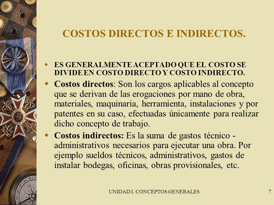 COSTOS DIRECTOS E INDIRECTOS.