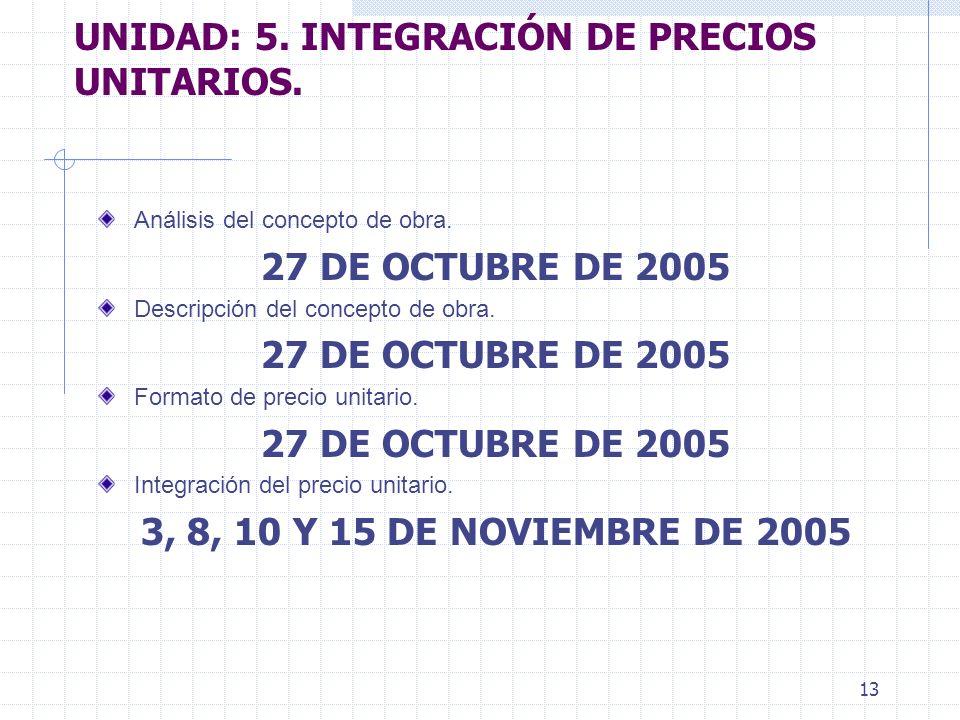 UNIDAD: 5. INTEGRACIÓN DE PRECIOS UNITARIOS.