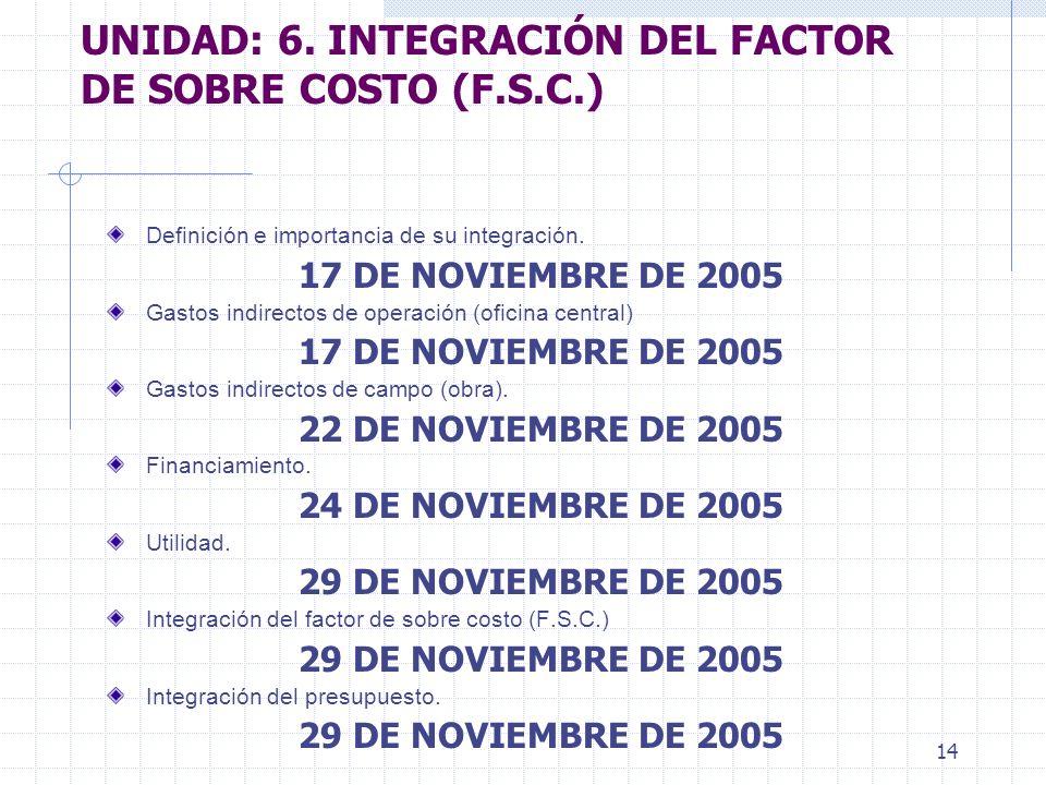 UNIDAD: 6. INTEGRACIÓN DEL FACTOR DE SOBRE COSTO (F.S.C.)