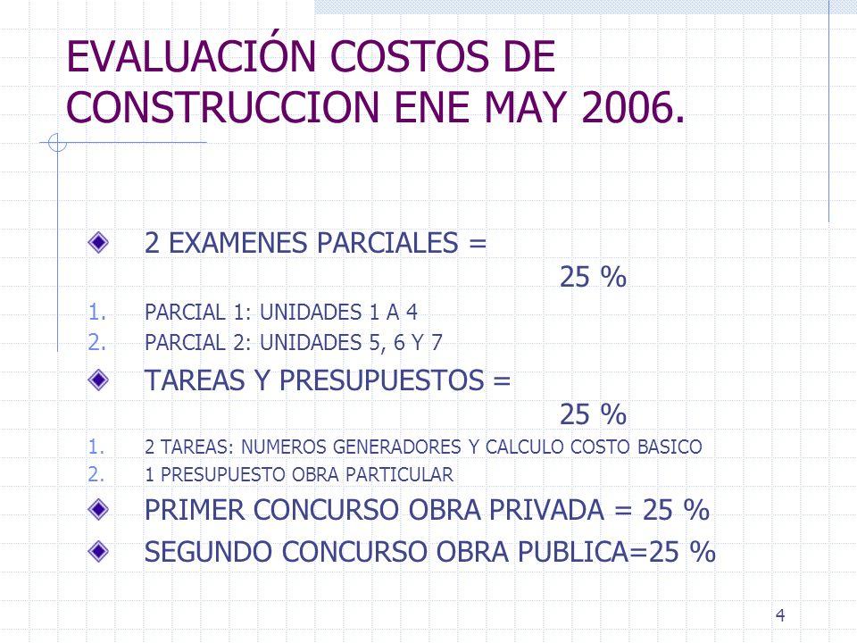 EVALUACIÓN COSTOS DE CONSTRUCCION ENE MAY 2006.