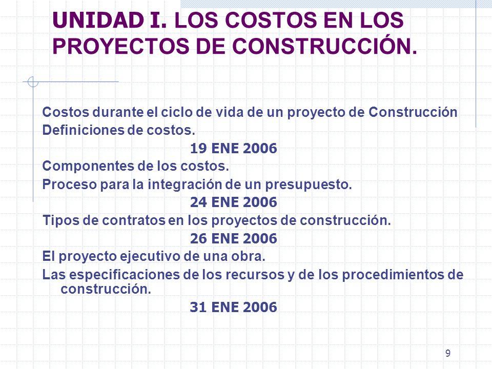 UNIDAD I. LOS COSTOS EN LOS PROYECTOS DE CONSTRUCCIÓN.