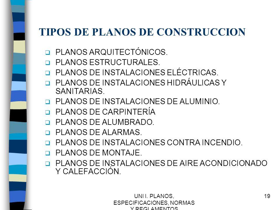 Unidad i planos especificaciones normas y reglamentos for Normas para planos arquitectonicos