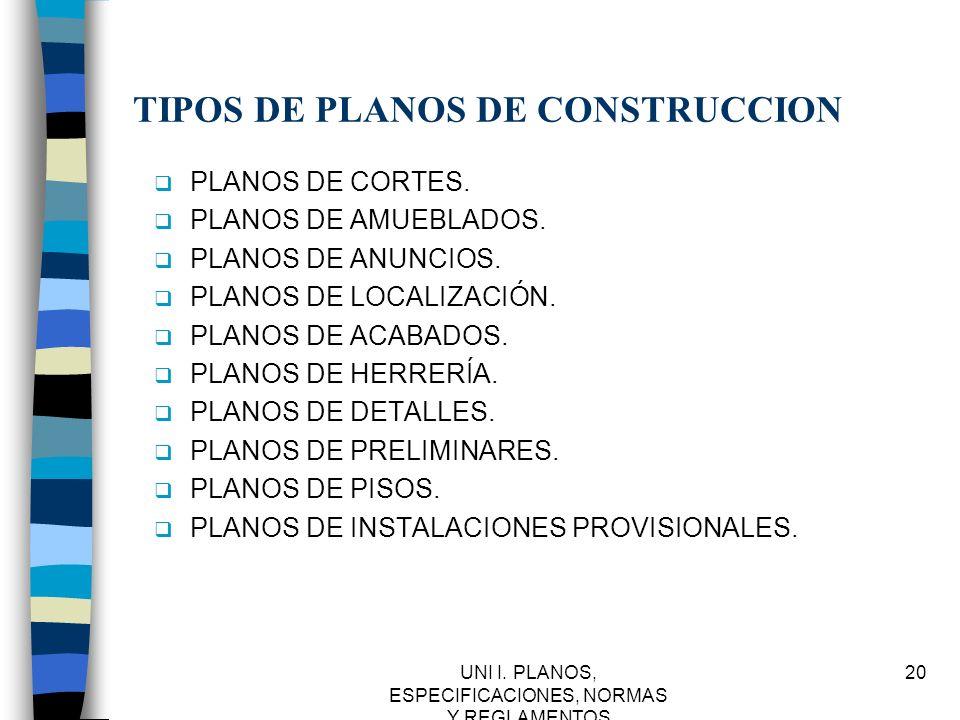 TIPOS DE PLANOS DE CONSTRUCCION