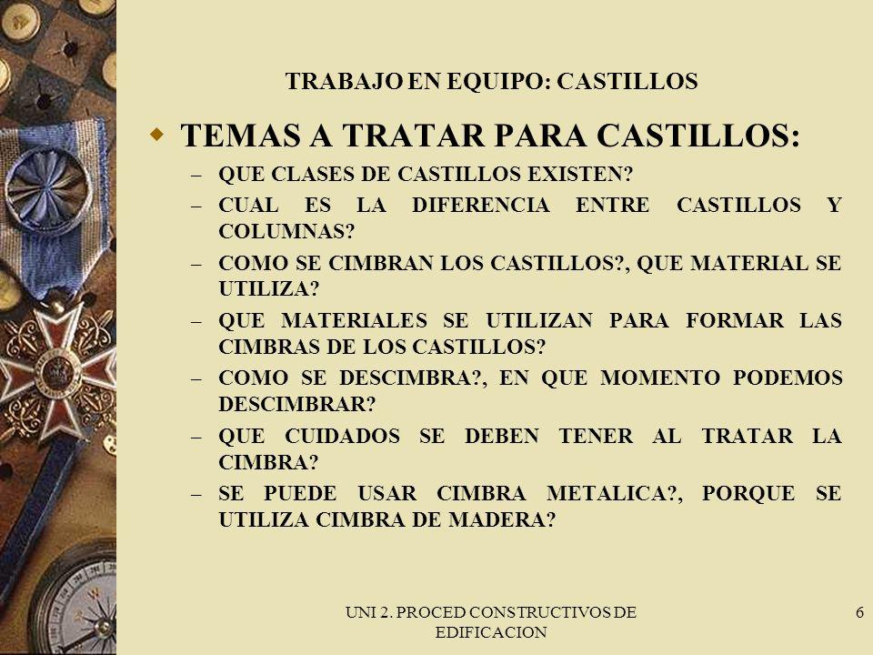 TRABAJO EN EQUIPO: CASTILLOS