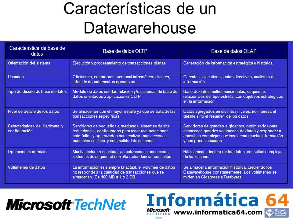 Características de un Datawarehouse