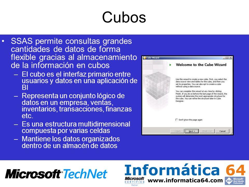 Cubos SSAS permite consultas grandes cantidades de datos de forma flexible gracias al almacenamiento de la información en cubos.