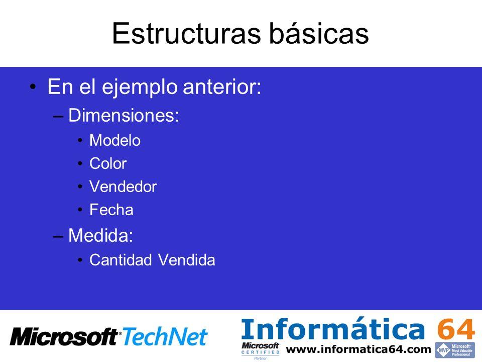 Estructuras básicas En el ejemplo anterior: Dimensiones: Medida: