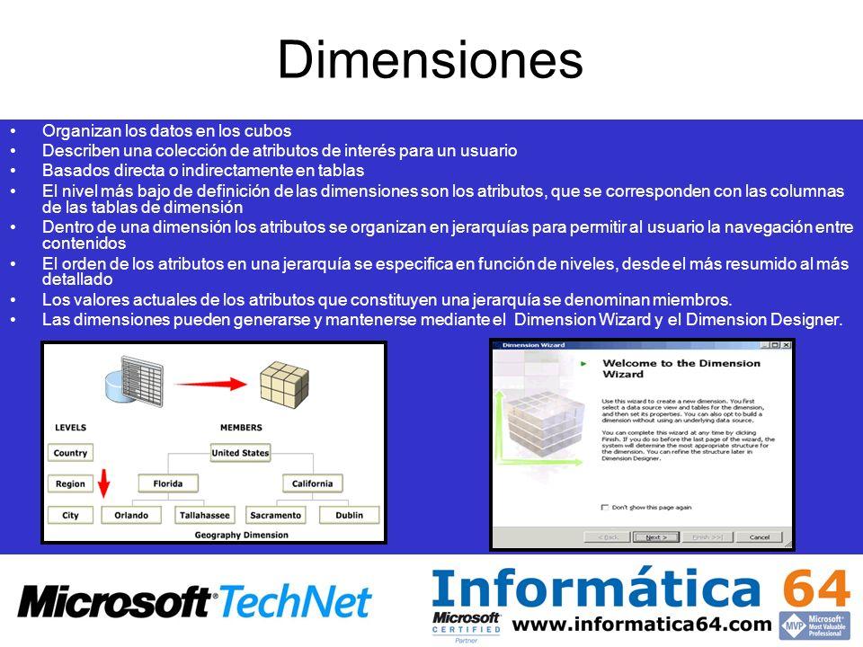 Dimensiones Organizan los datos en los cubos