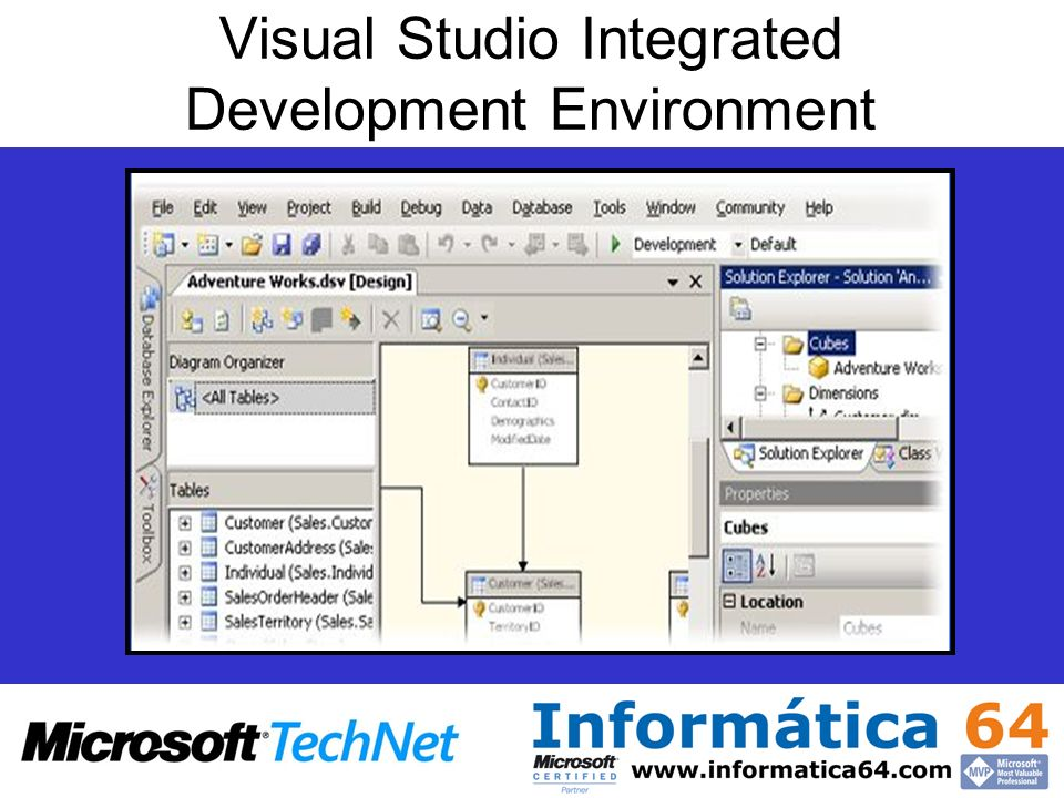 Visual Studio Integrated Development Environment