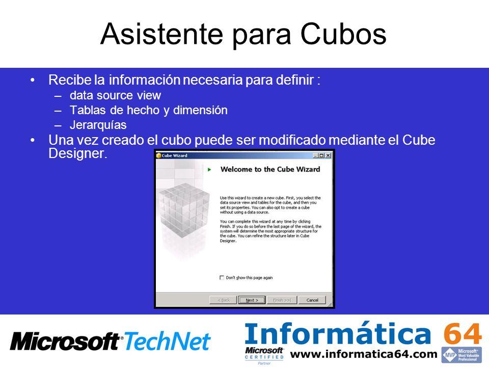 Asistente para Cubos Recibe la información necesaria para definir :