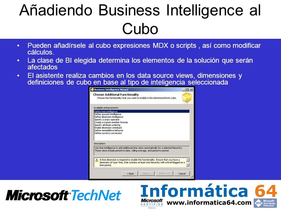 Añadiendo Business Intelligence al Cubo
