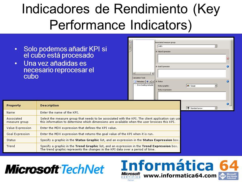 Indicadores de Rendimiento (Key Performance Indicators)
