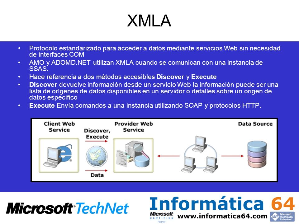 XMLAProtocolo estandarizado para acceder a datos mediante servicios Web sin necesidad de interfaces COM.