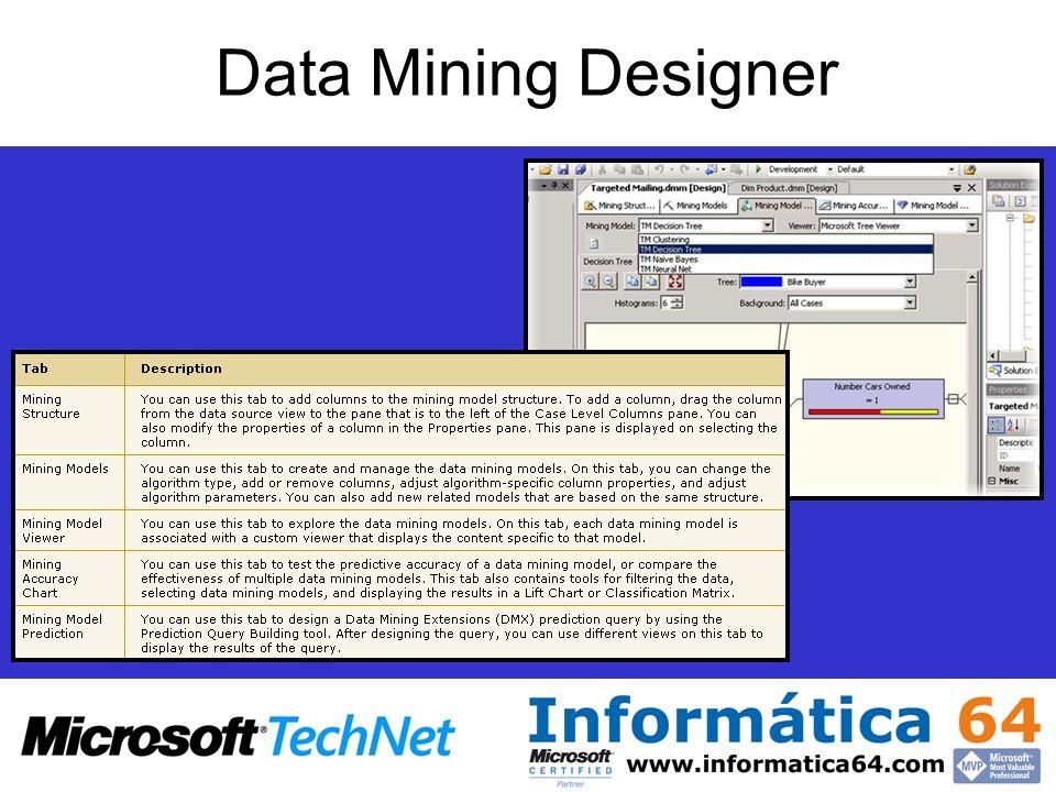 Data Mining Designer