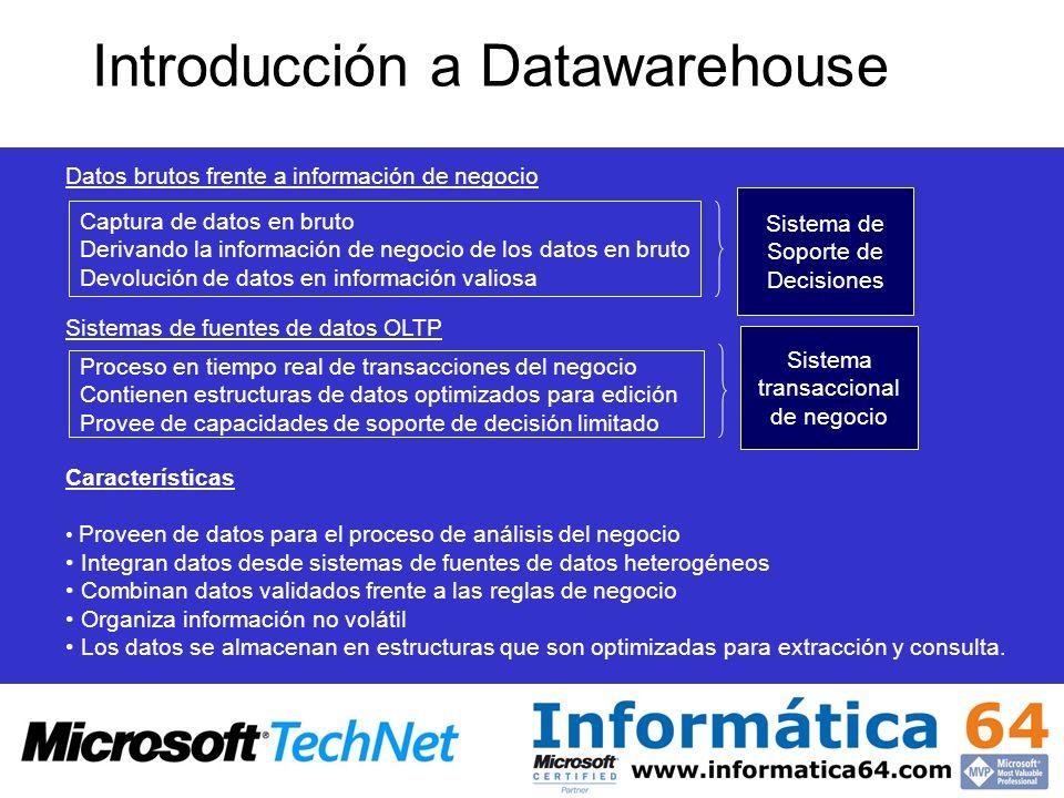 Introducción a Datawarehouse