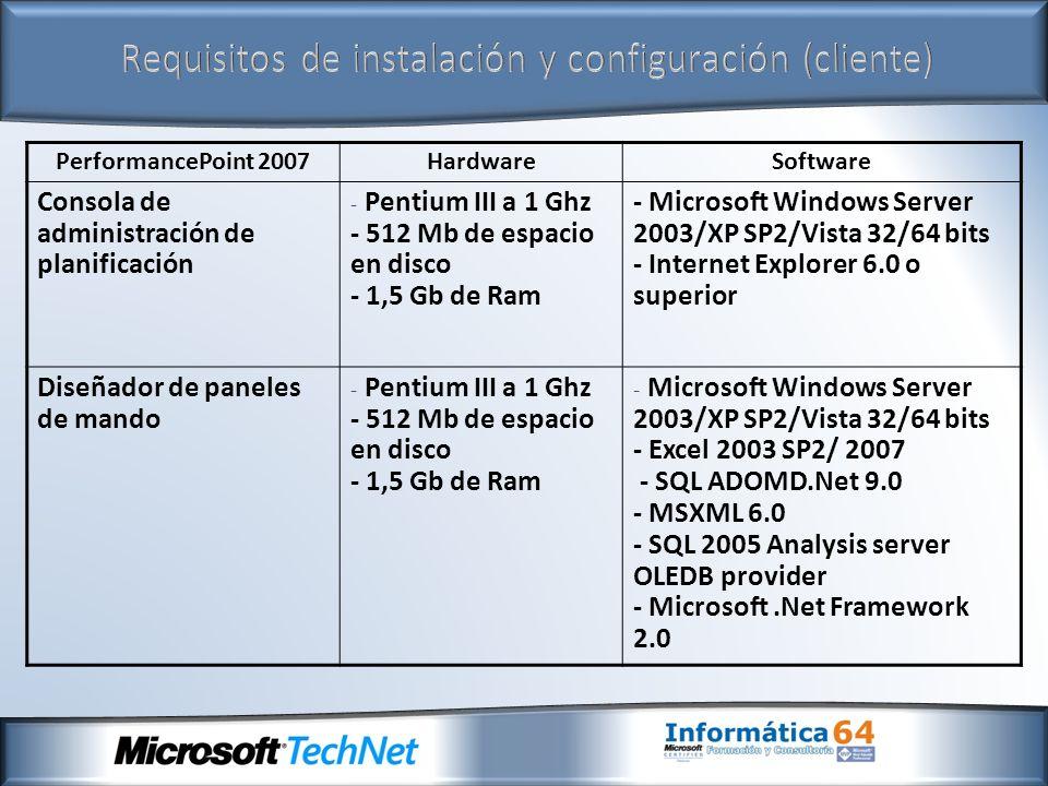 Requisitos de instalación y configuración (cliente)