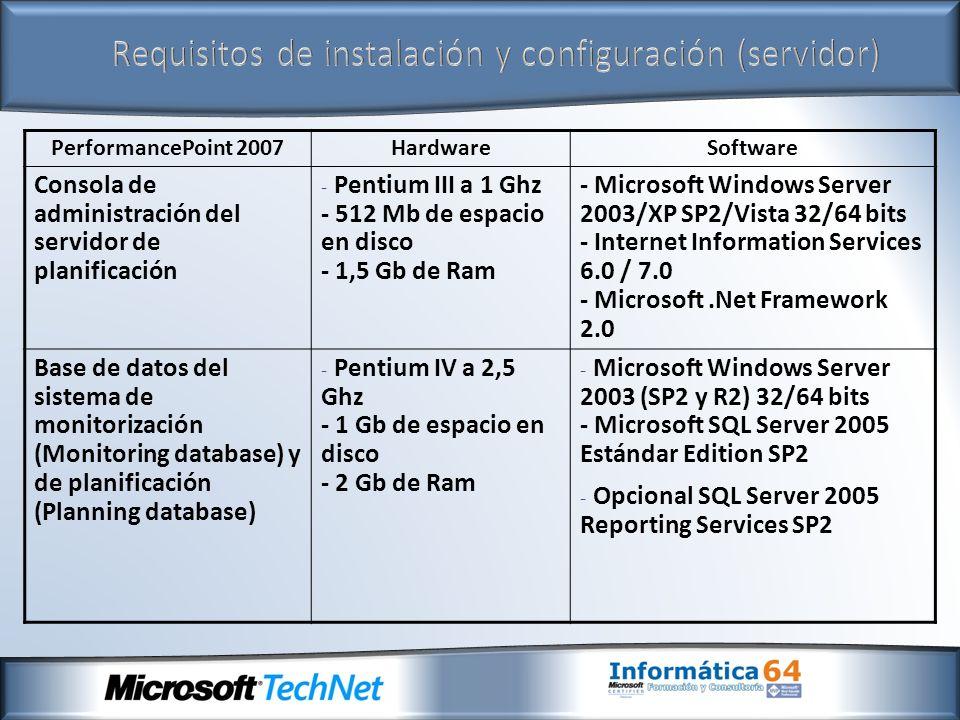 Requisitos de instalación y configuración (servidor)