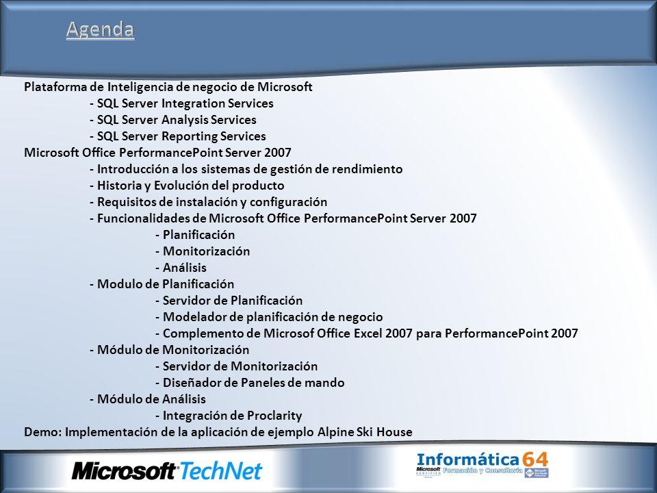 Agenda Plataforma de Inteligencia de negocio de Microsoft